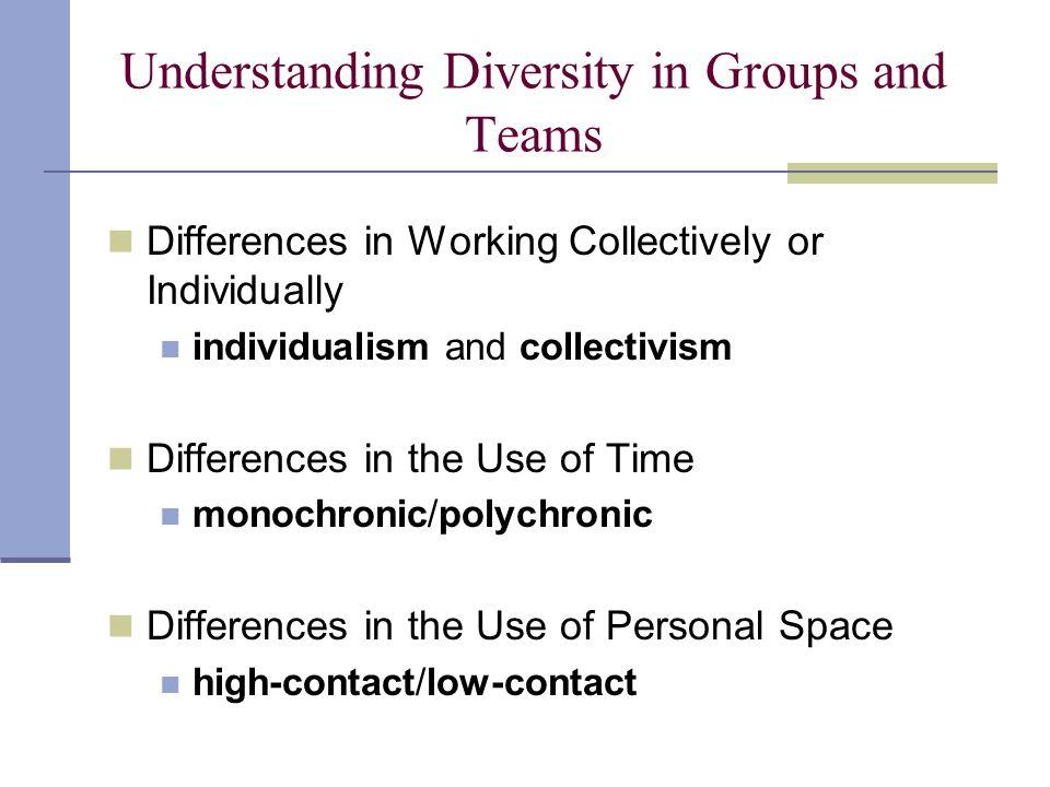 Understanding Diversity in Groups and Teams