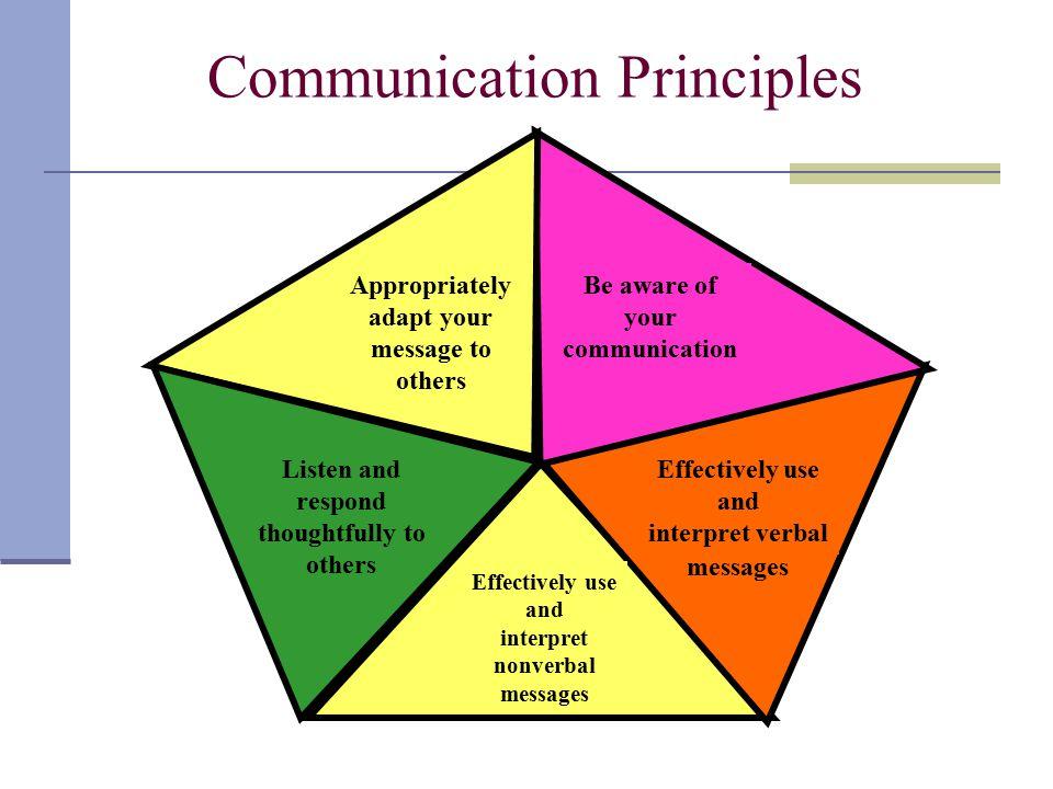 Communication Principles