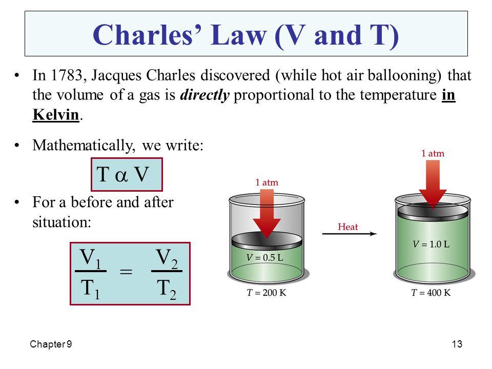Charles' Law (V and T) T  V V1 T1 V2 T2 =
