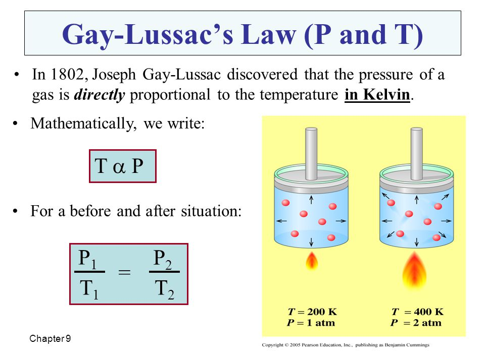Gay-Lussac's Law (P and T)
