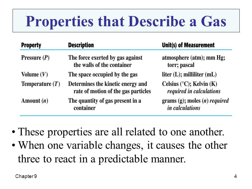 Properties that Describe a Gas