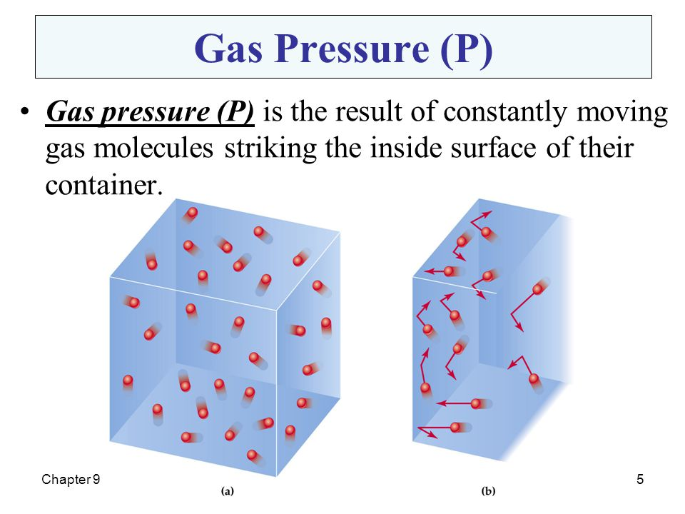 Gas Pressure (P) Gas pressure (P) is the result of constantly moving gas molecules striking the inside surface of their container.