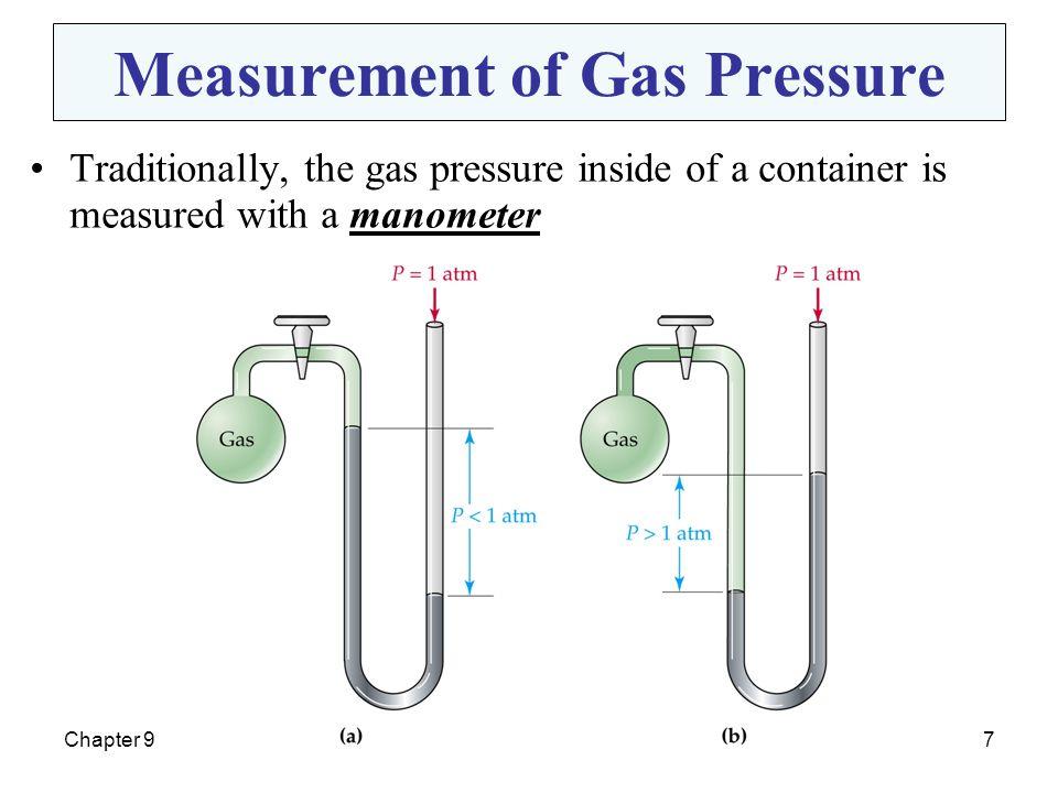 Measurement of Gas Pressure