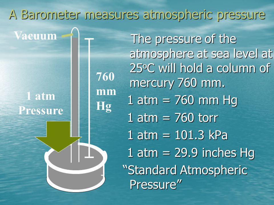 A Barometer measures atmospheric pressure