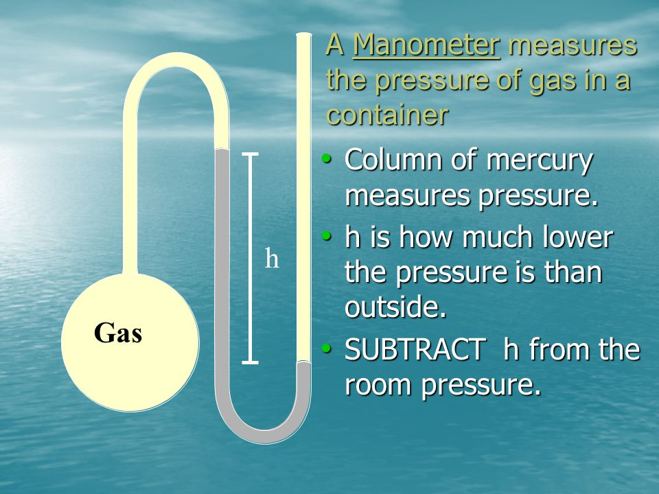 A Manometer measures the pressure of gas in a container