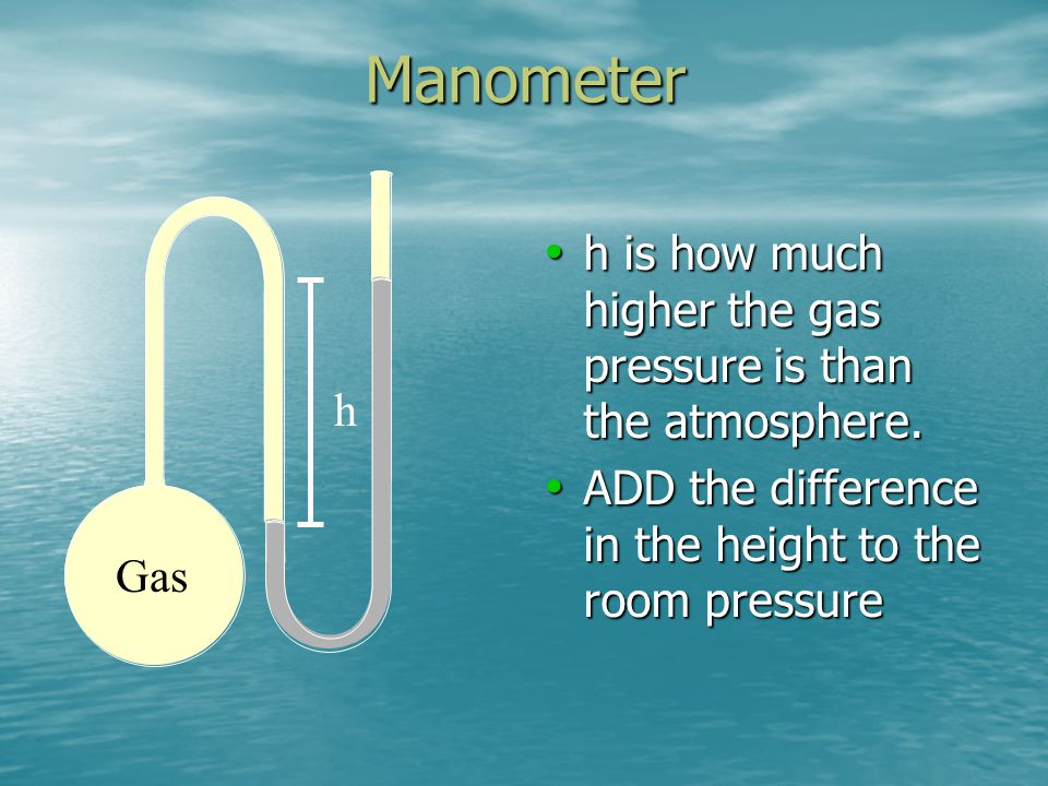 Manometer h is how much higher the gas pressure is than the atmosphere. ADD the difference in the height to the room pressure.