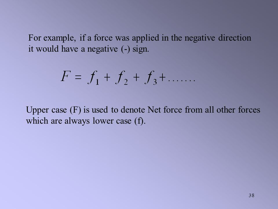 For example, if a force was applied in the negative direction it would have a negative (-) sign.