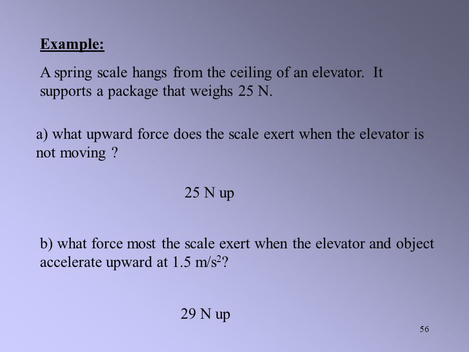 Example: A spring scale hangs from the ceiling of an elevator. It supports a package that weighs 25 N.