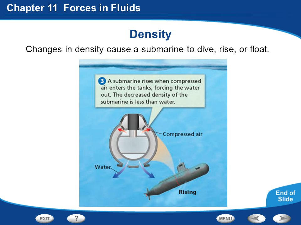 Density Changes in density cause a submarine to dive, rise, or float.
