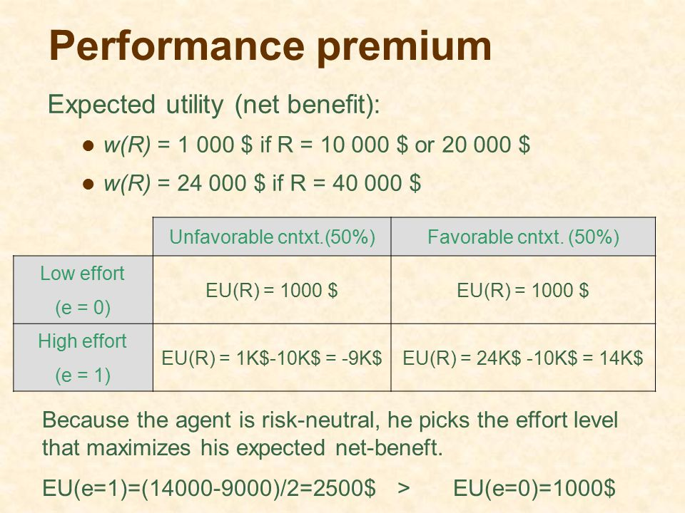 Performance premium Expected utility (net benefit):