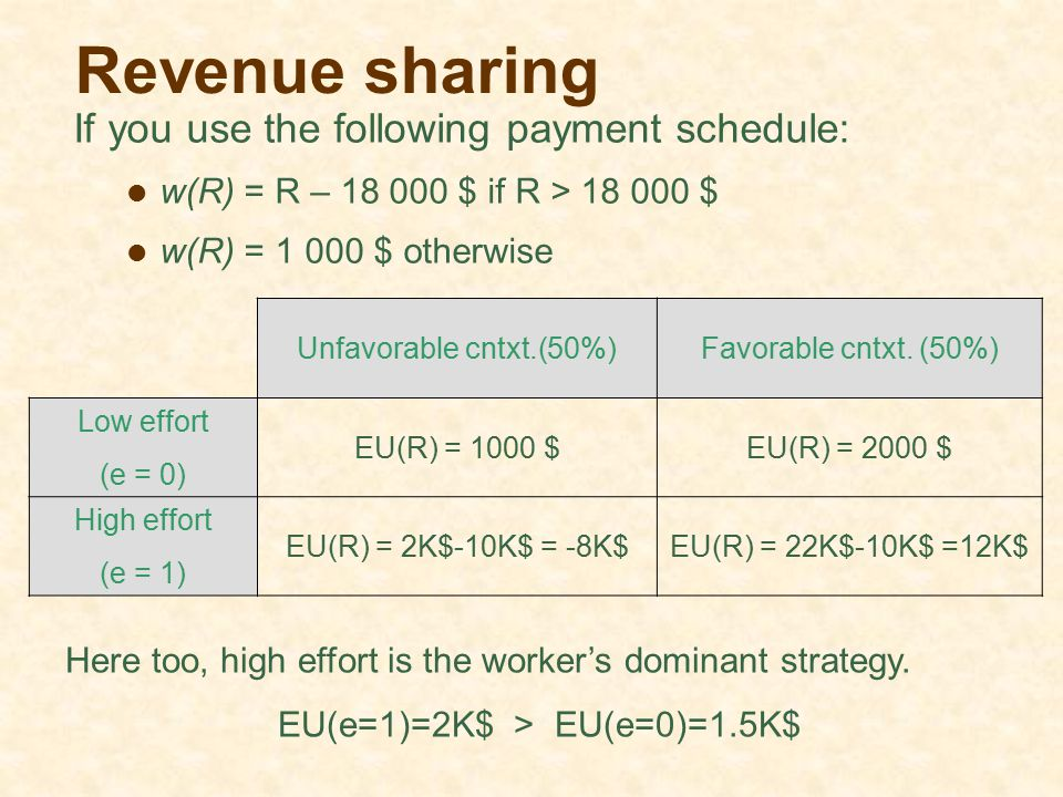 Revenue sharing If you use the following payment schedule: