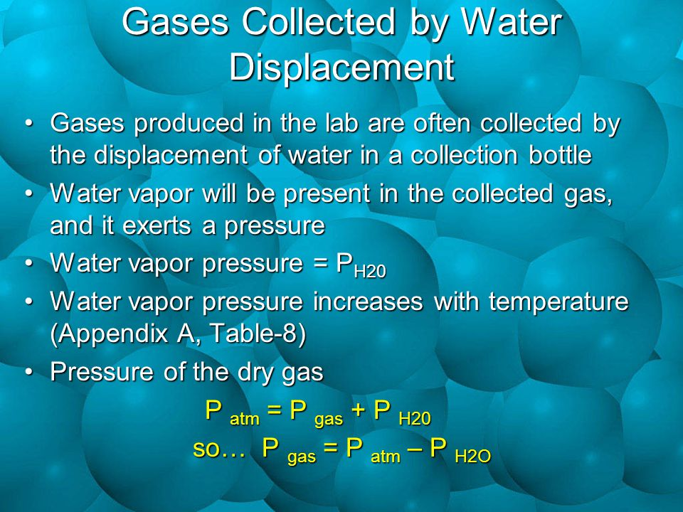Gases Collected by Water Displacement