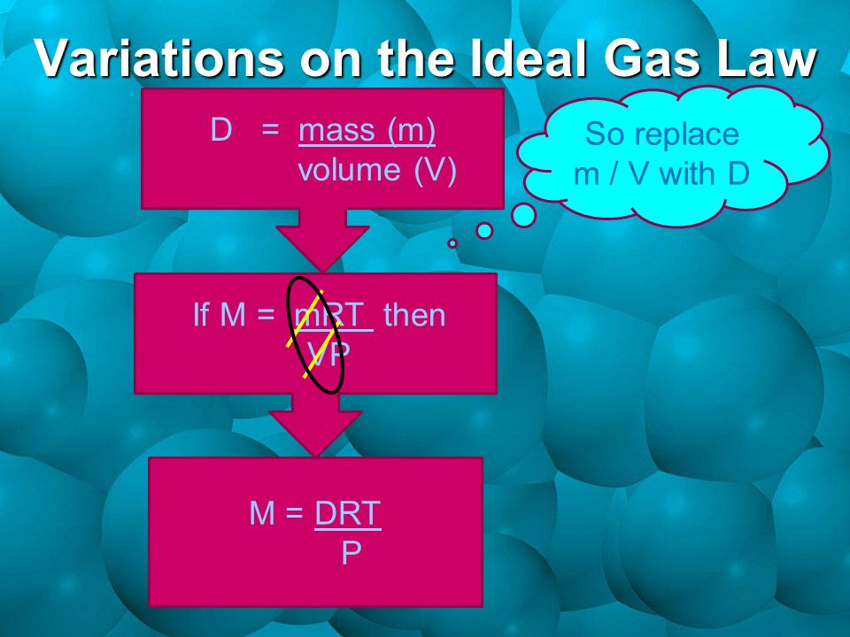 Variations on the Ideal Gas Law