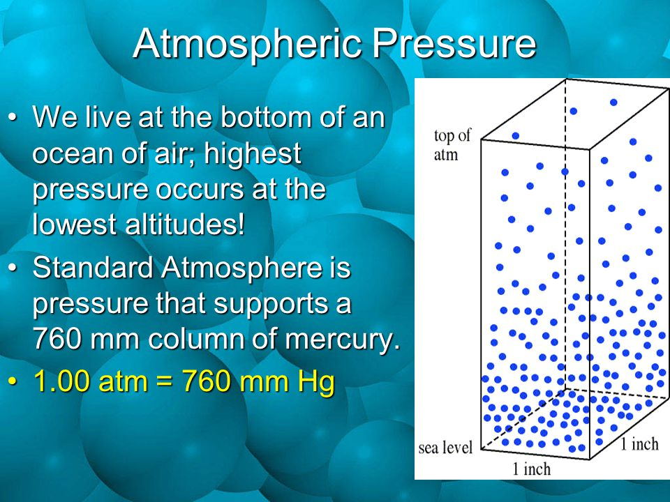 Atmospheric Pressure We live at the bottom of an ocean of air; highest pressure occurs at the lowest altitudes!