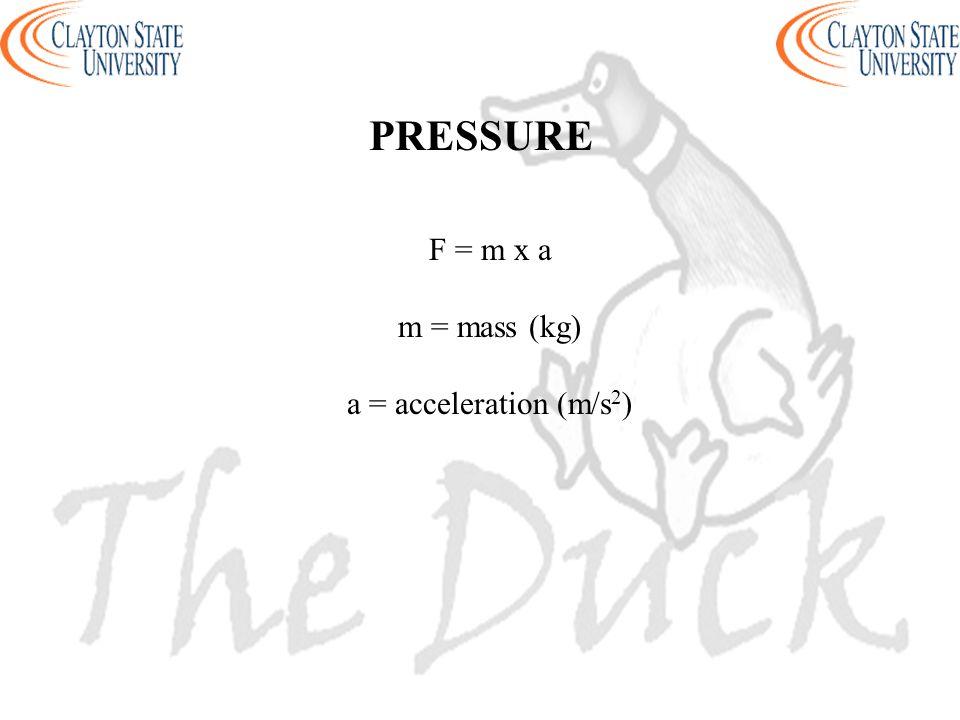PRESSURE F = m x a m = mass (kg) a = acceleration (m/s2)