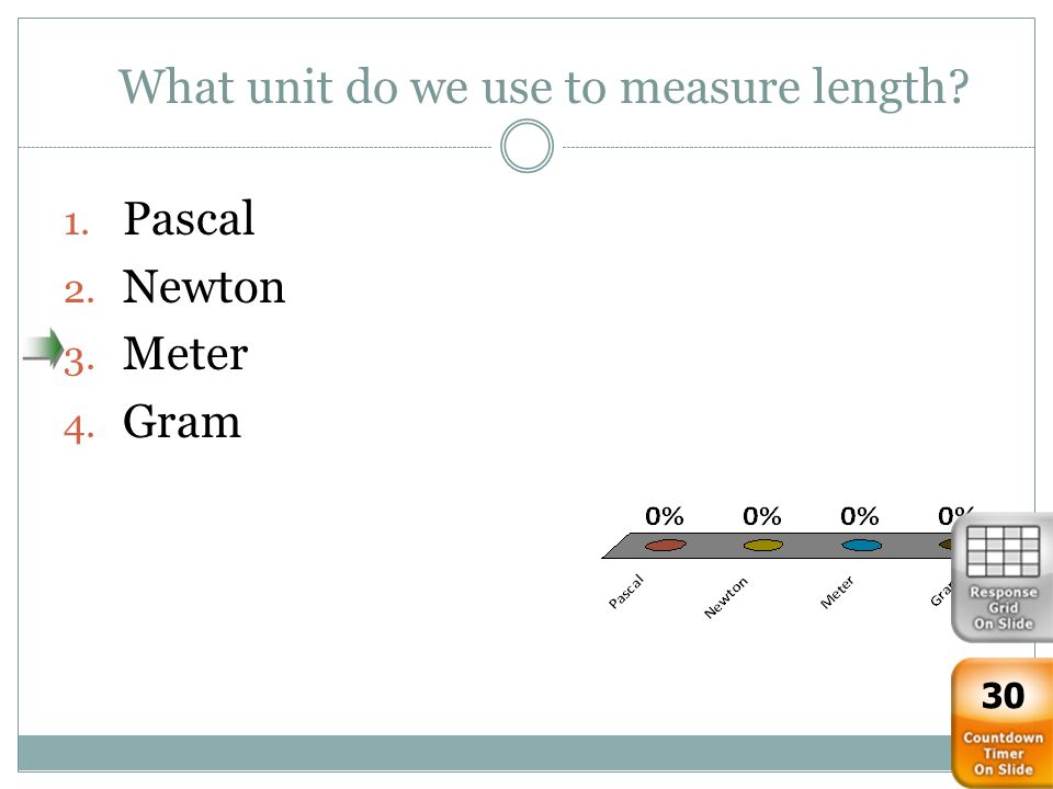What unit do we use to measure length