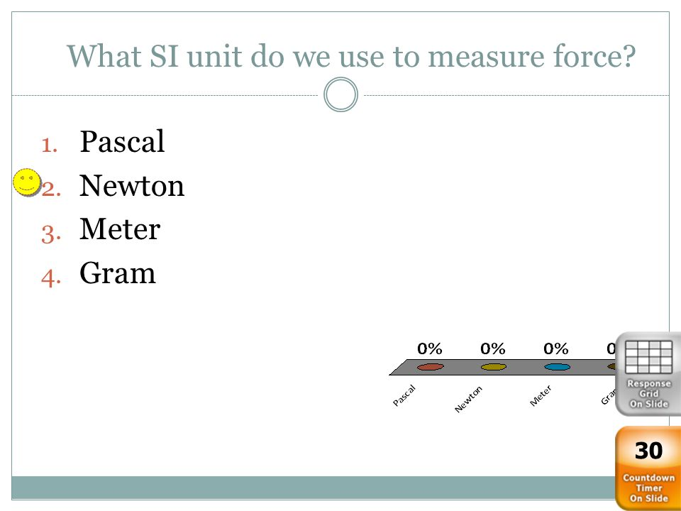 What SI unit do we use to measure force