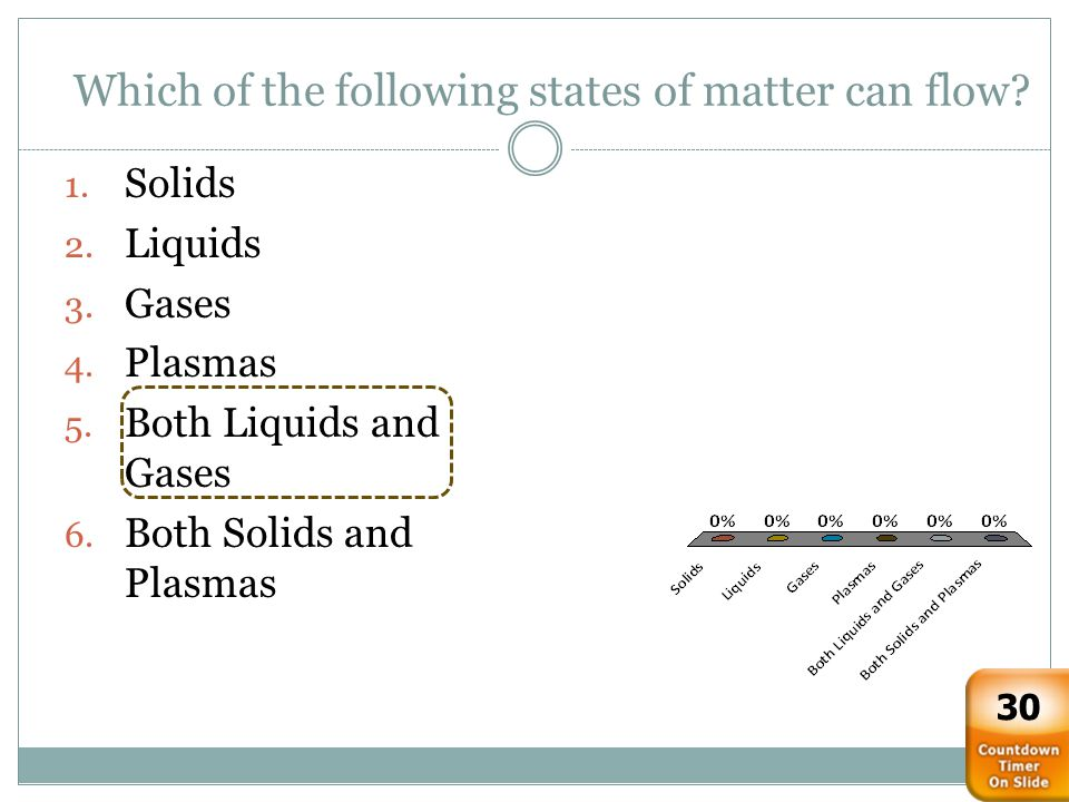 Which of the following states of matter can flow