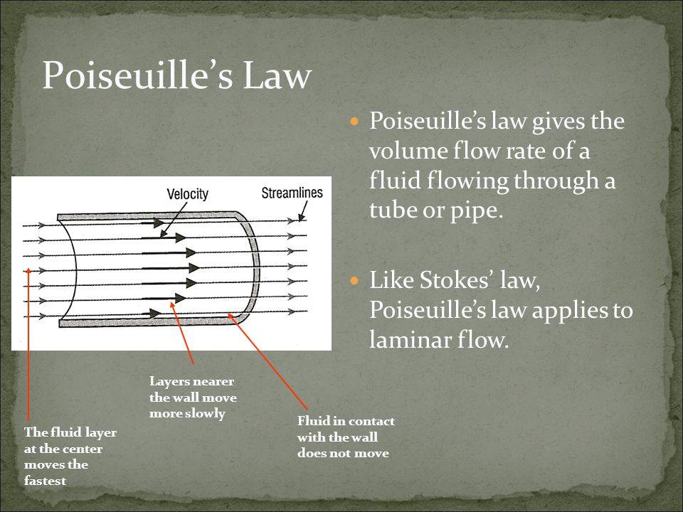 Poiseuille's Law Poiseuille's law gives the volume flow rate of a fluid flowing through a tube or pipe.