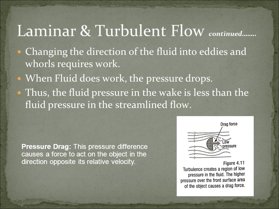Laminar & Turbulent Flow continued……..
