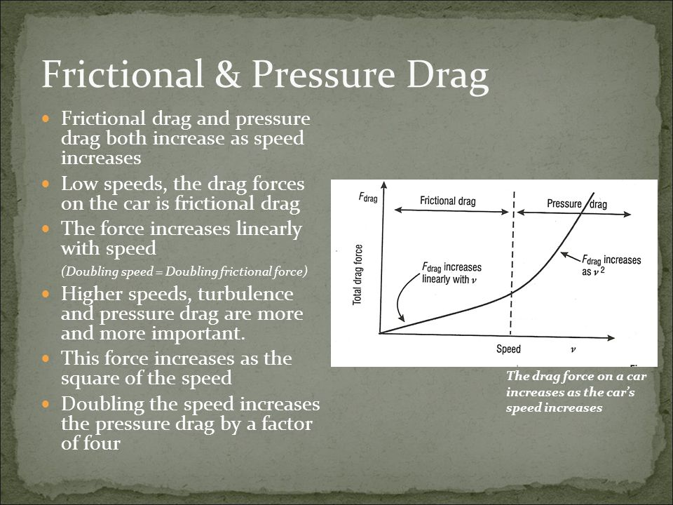 Frictional & Pressure Drag