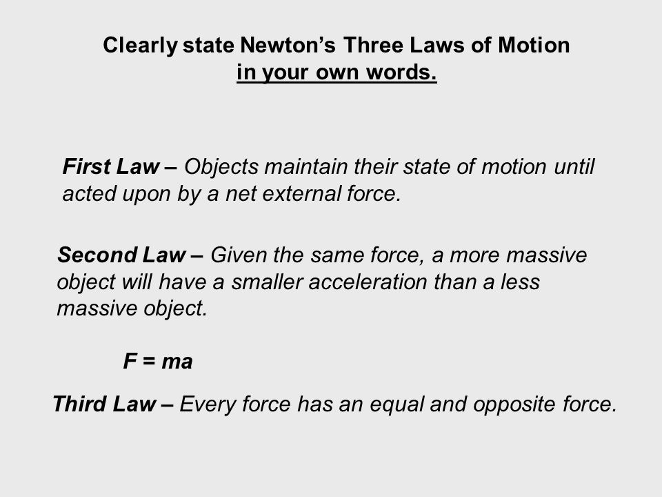 Clearly state Newton's Three Laws of Motion