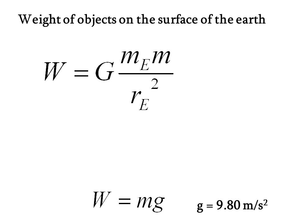 Weight of objects on the surface of the earth
