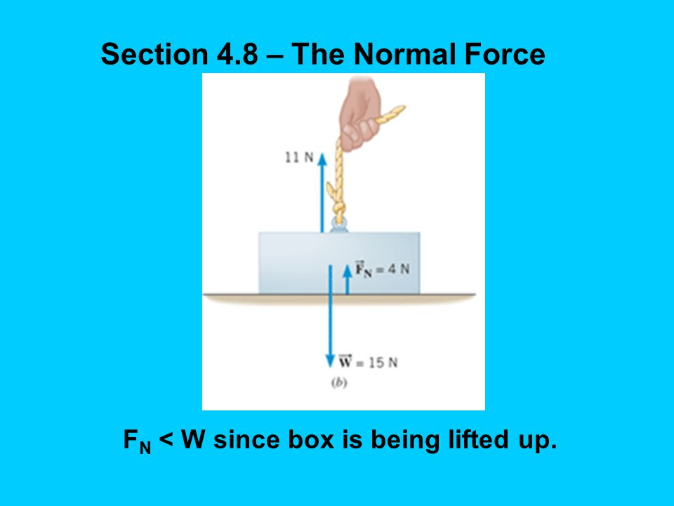 Section 4.8 – The Normal Force