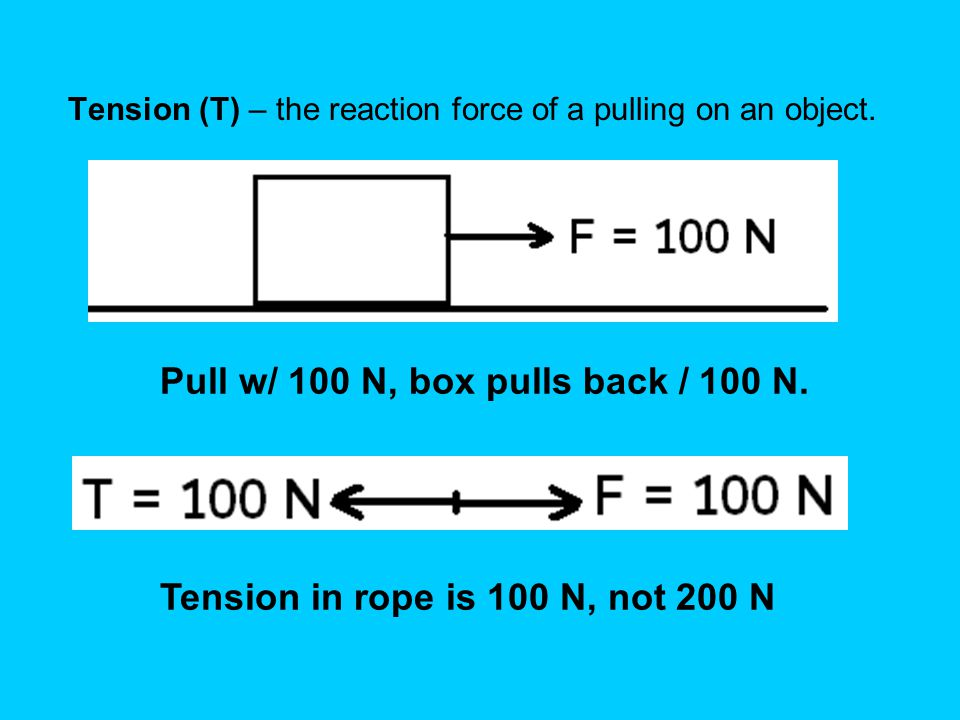 Tension (T) – the reaction force of a pulling on an object.