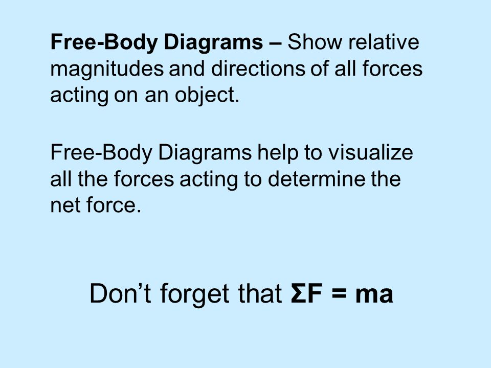 Don't forget that ΣF = ma