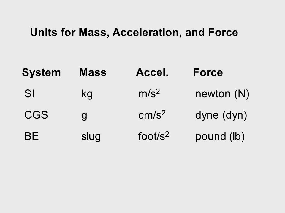 Units for Mass, Acceleration, and Force