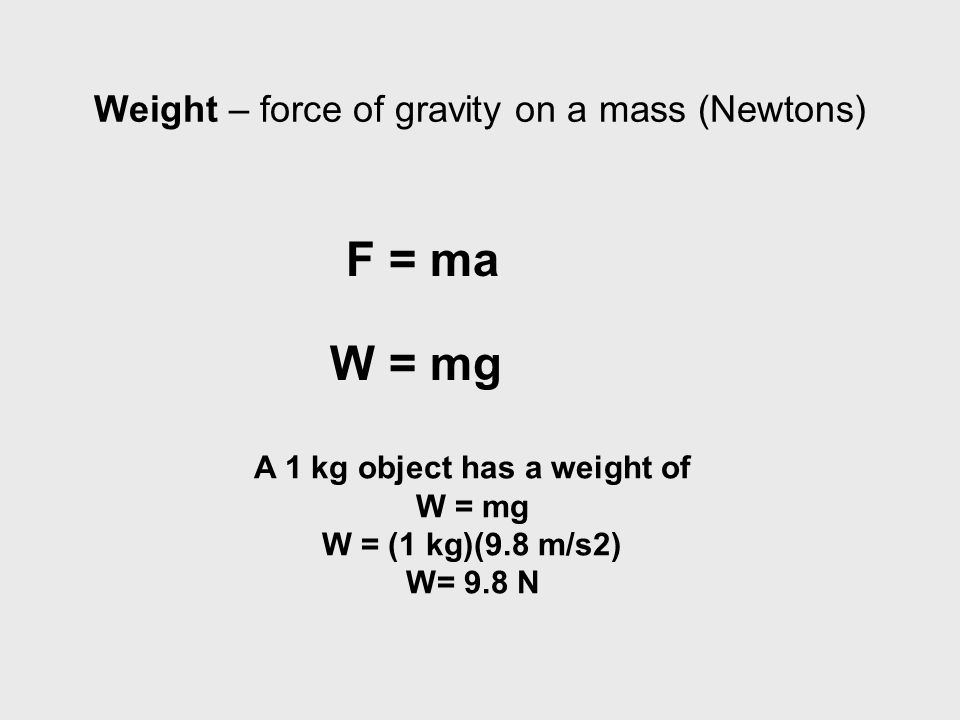 Weight – force of gravity on a mass (Newtons)