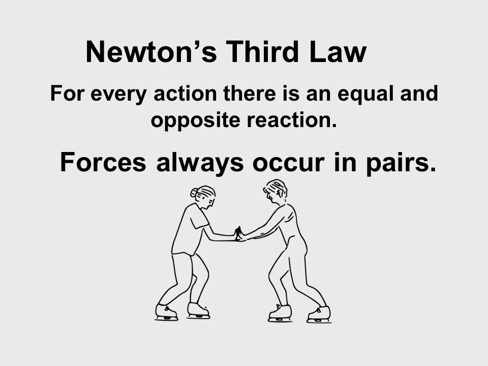 Newton's Third Law Forces always occur in pairs.