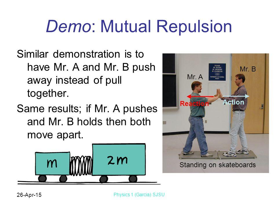 Demo: Mutual Repulsion
