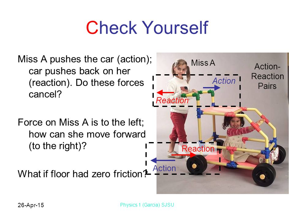 Check Yourself Miss A pushes the car (action); car pushes back on her (reaction). Do these forces cancel