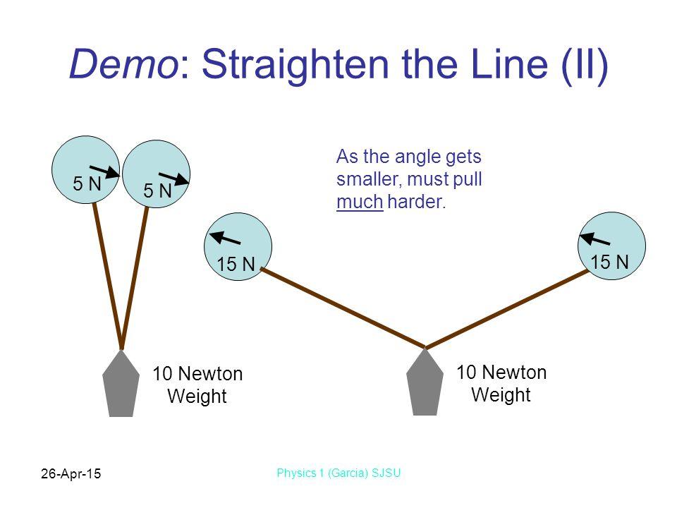 Demo: Straighten the Line (II)