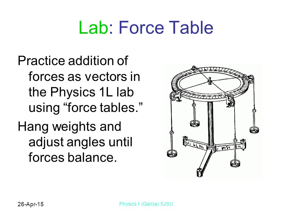 Lab: Force Table Practice addition of forces as vectors in the Physics 1L lab using force tables.
