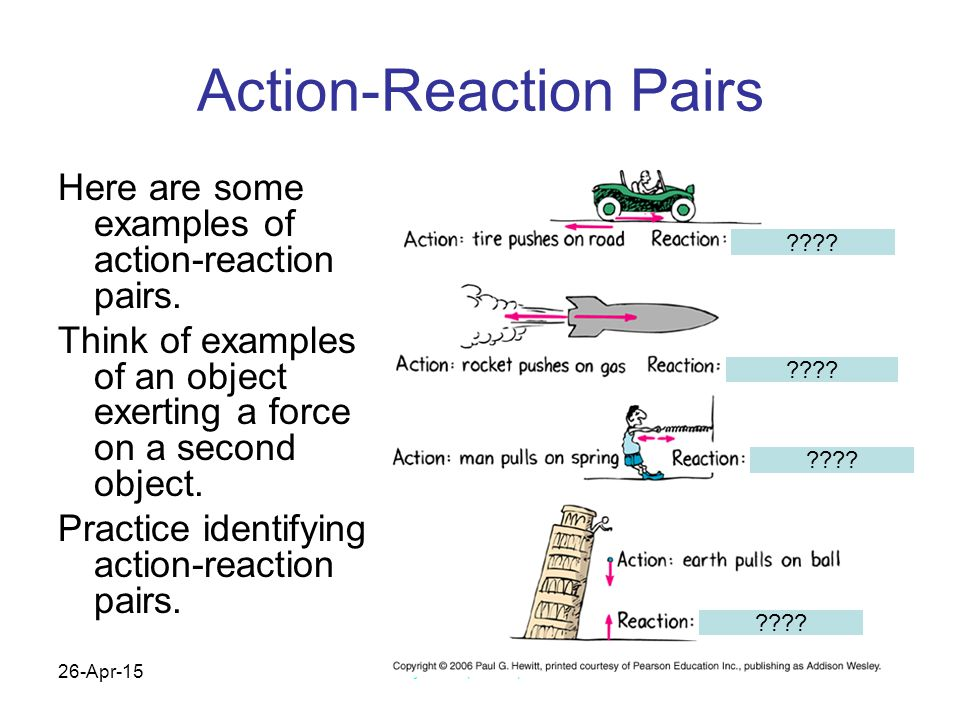 Action-Reaction Pairs