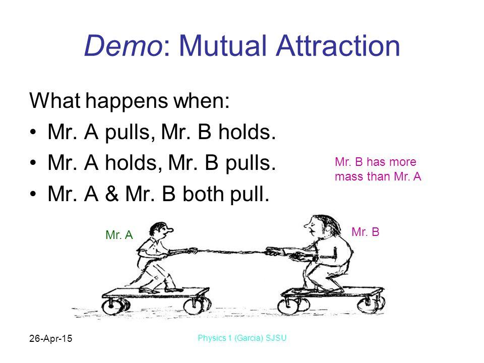 Demo: Mutual Attraction