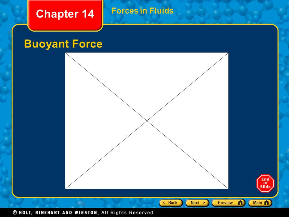 Chapter 14 Forces in Fluids Buoyant Force