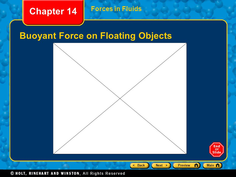 Buoyant Force on Floating Objects