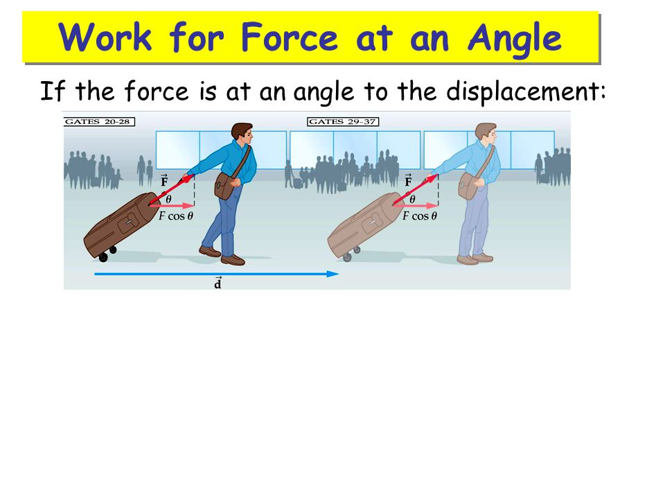 Work for Force at an Angle