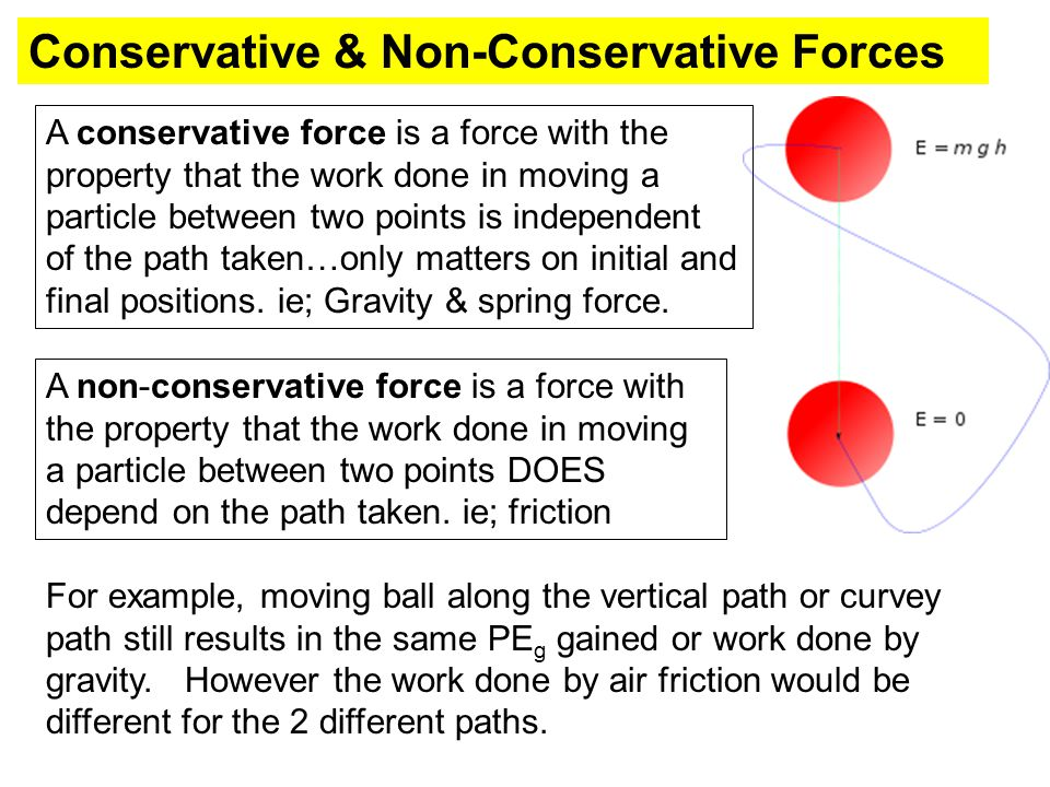 Conservative & Non-Conservative Forces