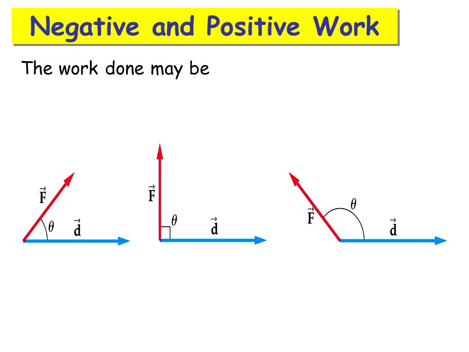 Negative and Positive Work