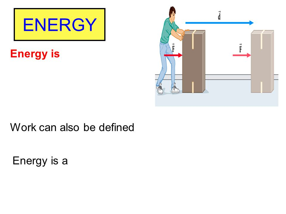 ENERGY Energy is Work can also be defined Energy is a