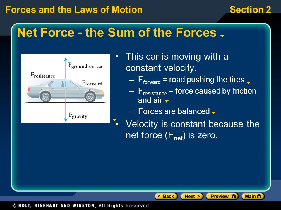 Net Force - the Sum of the Forces