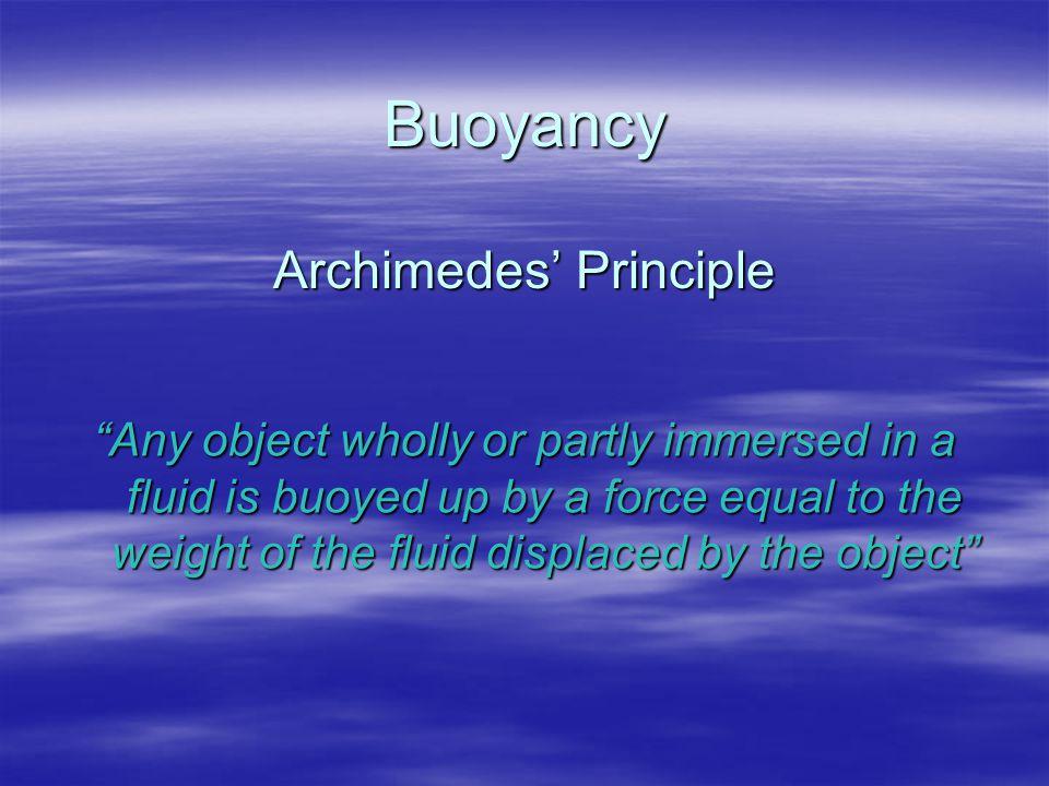 Buoyancy Archimedes' Principle