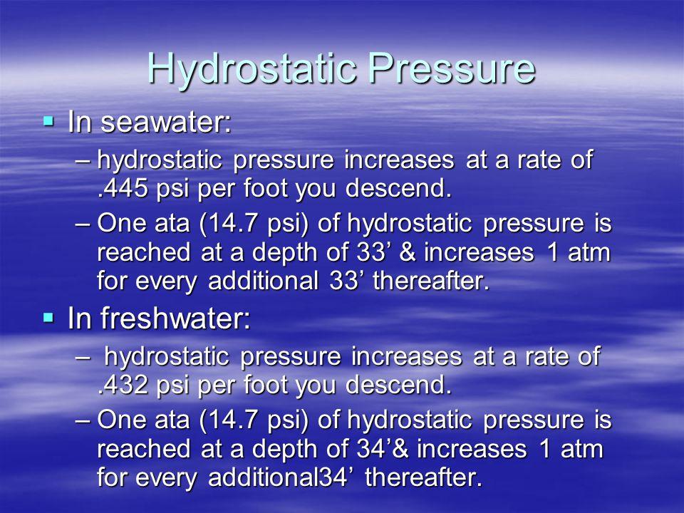 Hydrostatic Pressure In seawater: In freshwater: