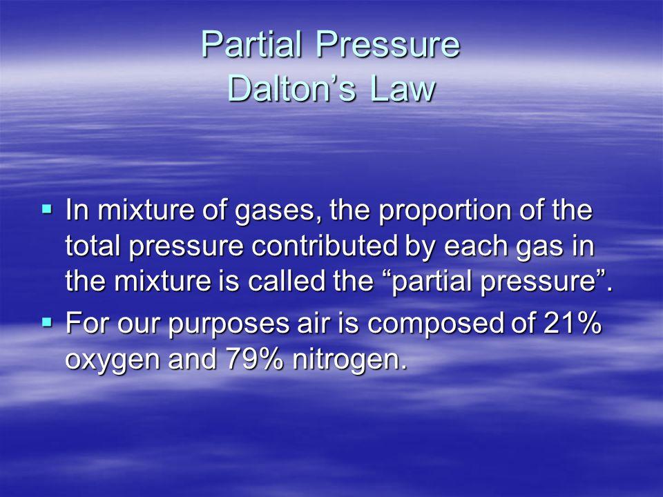 Partial Pressure Dalton's Law