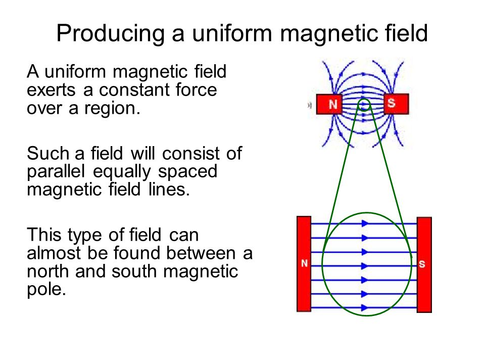 Producing a uniform magnetic field